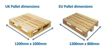 Quick Guide to Pallet Sizes | Choosing the right size pallet